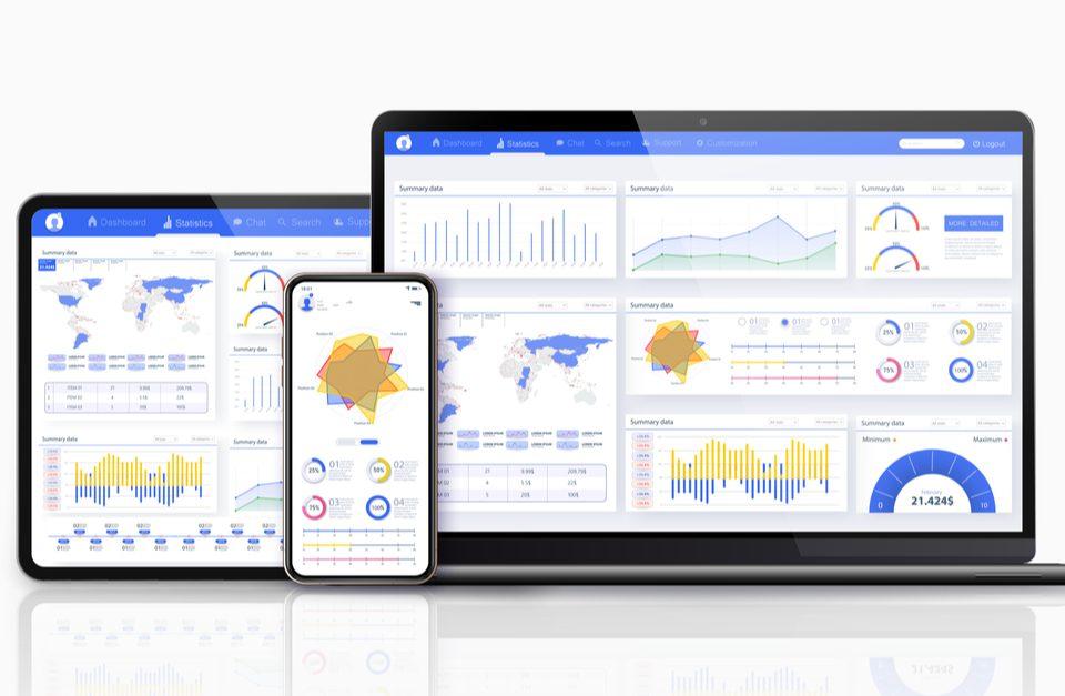 Dashboard i najważniejsze miary e-commerce